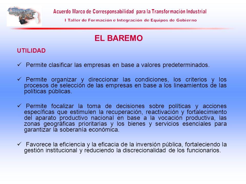 2.3.- Condiciones Opcionales 1.- RESPONSABILIDAD SOCIAL DE LOS EMPRESARIOS Y EMPRESARIAS a)Completar y/o ampliar cadenas productivas y de comercialización en las Zonas Especiales de Desarrollo y con vocación agrícola.