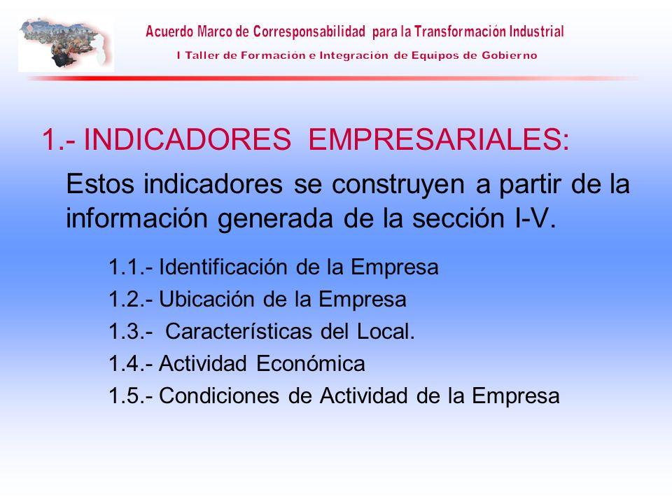 1.- INDICADORES EMPRESARIALES: Estos indicadores se construyen a partir de la información generada de la sección I-V. 1.1.- Identificación de la Empre