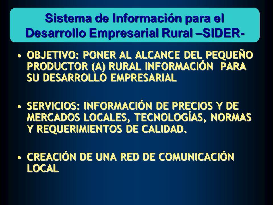 OBJETIVO: PONER AL ALCANCE DEL PEQUEÑO PRODUCTOR (A) RURAL INFORMACIÓN PARA SU DESARROLLO EMPRESARIALOBJETIVO: PONER AL ALCANCE DEL PEQUEÑO PRODUCTOR
