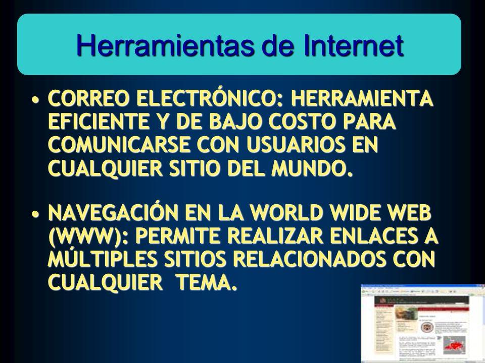 CORREO ELECTRÓNICO: HERRAMIENTA EFICIENTE Y DE BAJO COSTO PARA COMUNICARSE CON USUARIOS EN CUALQUIER SITIO DEL MUNDO.CORREO ELECTRÓNICO: HERRAMIENTA E