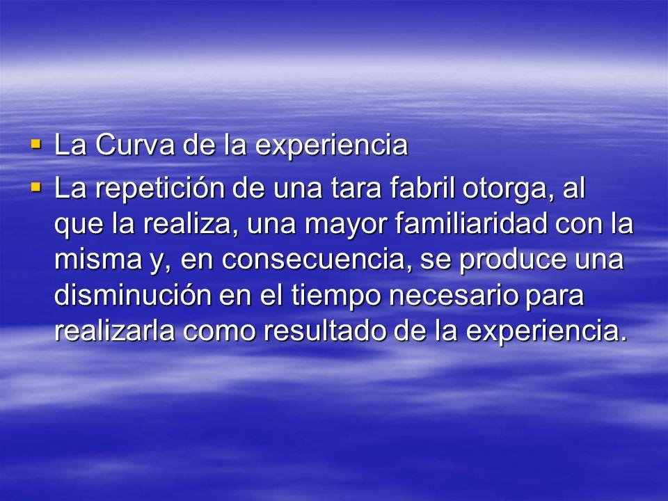 La Curva de la experiencia La Curva de la experiencia La repetición de una tara fabril otorga, al que la realiza, una mayor familiaridad con la misma