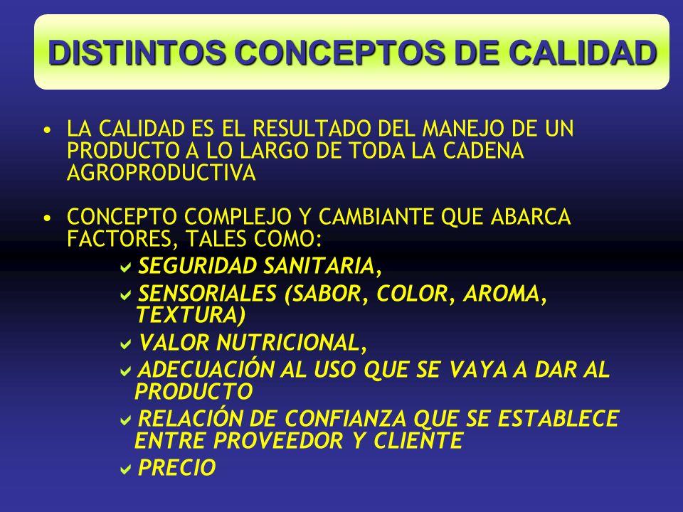 LA CALIDAD ES EL RESULTADO DEL MANEJO DE UN PRODUCTO A LO LARGO DE TODA LA CADENA AGROPRODUCTIVA CONCEPTO COMPLEJO Y CAMBIANTE QUE ABARCA FACTORES, TA