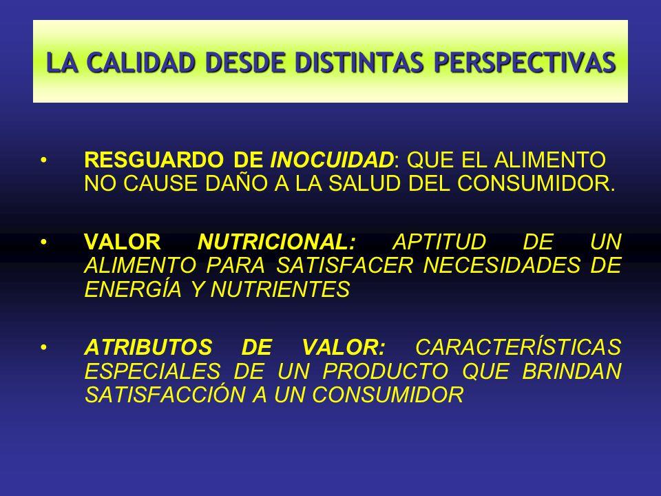 LA CALIDAD DESDE DISTINTAS PERSPECTIVAS RESGUARDO DE INOCUIDAD: QUE EL ALIMENTO NO CAUSE DAÑO A LA SALUD DEL CONSUMIDOR. VALOR NUTRICIONAL: APTITUD DE