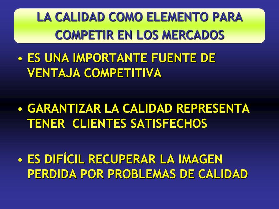 HERRAMIENTAS PARA EL ASEGURAMIENTO DE LA CALIDAD BUENAS PRÁCTICAS AGRÍCOLAS (BPA)BUENAS PRÁCTICAS AGRÍCOLAS (BPA) BUENAS PRÁCTICAS DE MANUFACTURA (BPM)BUENAS PRÁCTICAS DE MANUFACTURA (BPM) ANÁLISIS DE PELIGROS Y PUNTOS CRÍTICOS DE CONTROL (HACCP).ANÁLISIS DE PELIGROS Y PUNTOS CRÍTICOS DE CONTROL (HACCP).