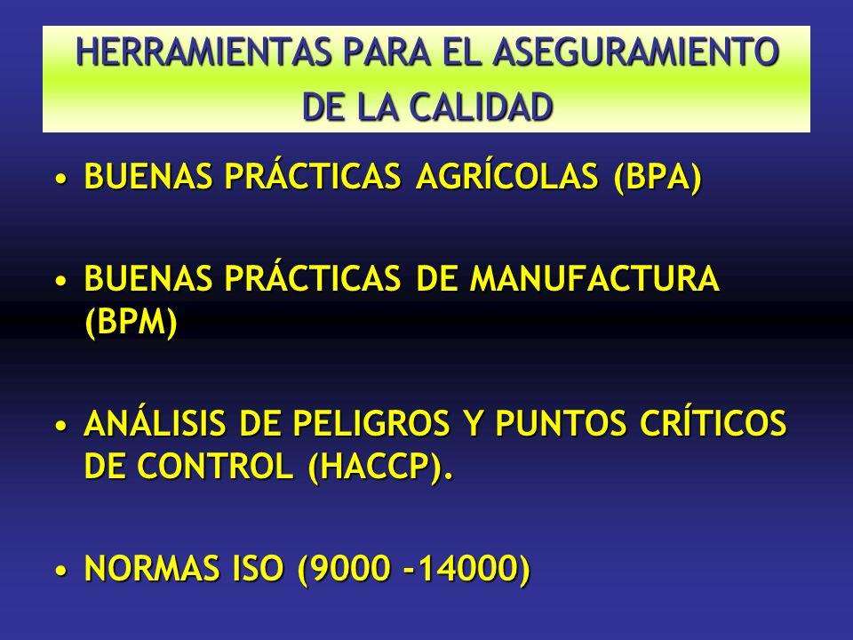 HERRAMIENTAS PARA EL ASEGURAMIENTO DE LA CALIDAD BUENAS PRÁCTICAS AGRÍCOLAS (BPA)BUENAS PRÁCTICAS AGRÍCOLAS (BPA) BUENAS PRÁCTICAS DE MANUFACTURA (BPM