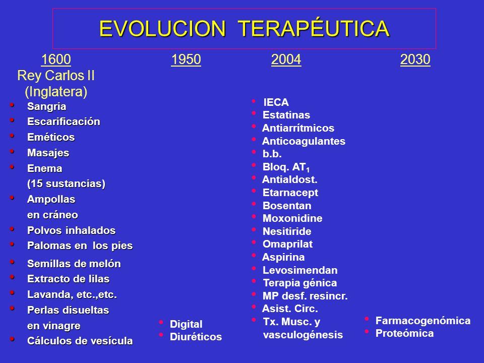 EVOLUCION TERAPÉUTICA Sangria Sangria Escarificación Escarificación Eméticos Eméticos Masajes Masajes Enema Enema (15 sustancias) (15 sustancias) Ampo