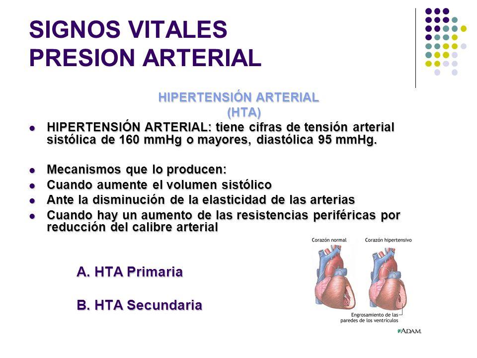 VARIACIONES DE LA P.A. 1 Variaciones Fisiológicas 1 Variaciones Fisiológicas Posición Posición Sueño Sueño Ejercicio Ejercicio Estrés Estrés Emociones