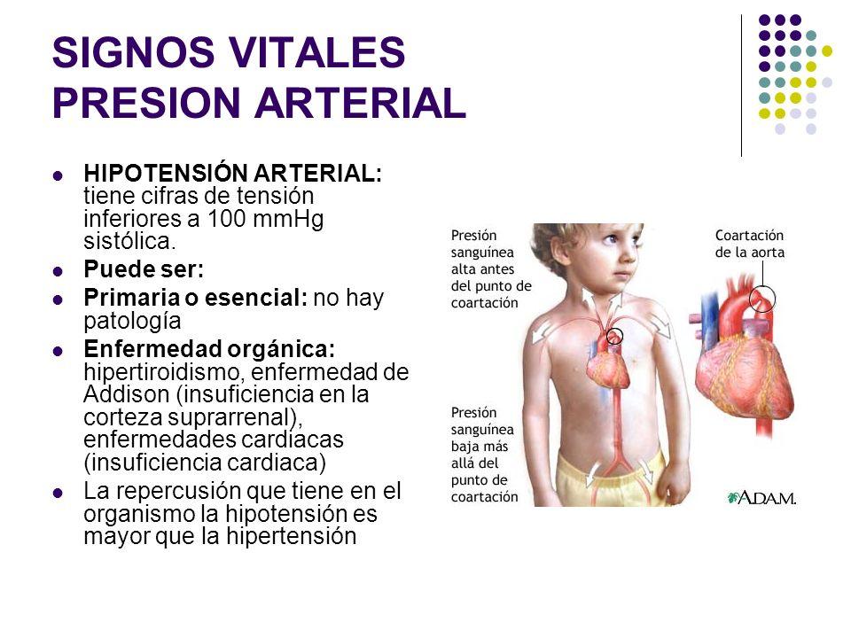 SIGNOS VITALES PRESION ARTERIAL La hipertensión puede ser Primaria o esencial: sin causa orgánica que la justifique (hereditario, genético) Secundaria