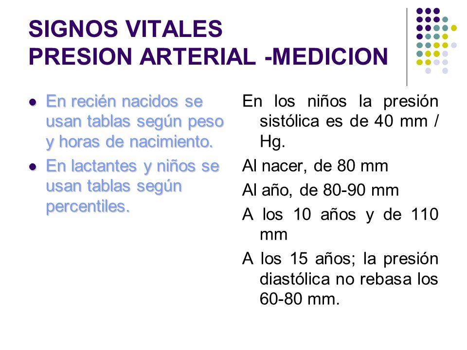 CLASIFICACION DE PRESION ARTERIAL ADULTOS MAYORES DE 18 AÑOS CATEGORIAP. SISTOLICA ( mm Hg ) P. DIASTOLICA ( mm Hg ) Normal Pre-hipertensión Hipertens
