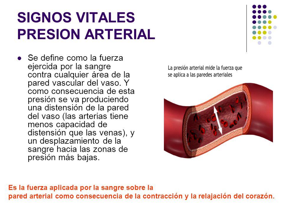 FUNDAMENTOS DE ENFERMERIA SIGNOS VITALES PRESION ARTERIAL