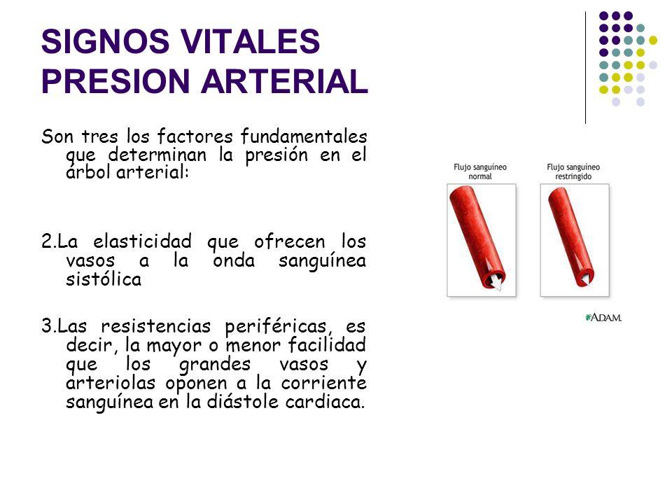 SIGNOS VITALES PRESION ARTERIAL Son tres los factores fundamentales que determinan la presión en el árbol arterial: 1. El volumen sistólico de expulsi