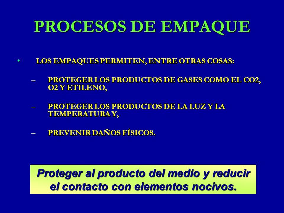 TRATAMIENTOS SUPLEMENTARIOS Dependiendo del producto, se puede emplear tratamientos como: –APLICACIÓN DE ETILENO (PARA PROMOVER LA MADURACIÓN EN ALGUNA ETAPA DEL PROCESO) –ABSORCIÓN DE ETILENO (PARA RETARDAR LA MADURACIÓN) –APLICACIÓN DE FUNGUICIDAS –UTILIZACIÓN DE CERAS Y OTROS RECUBRIMIENTOS DE PROTECCIÓN O DE EFECTO COSMÉTICO (BRILLO).