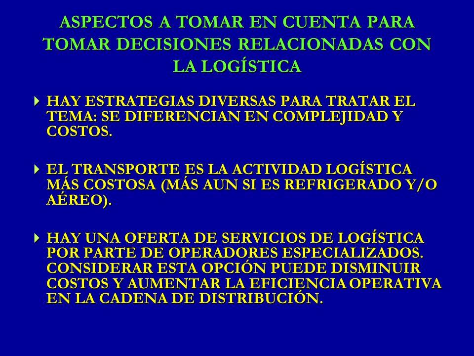 Actividades de Logística en los Canales de Comercialización