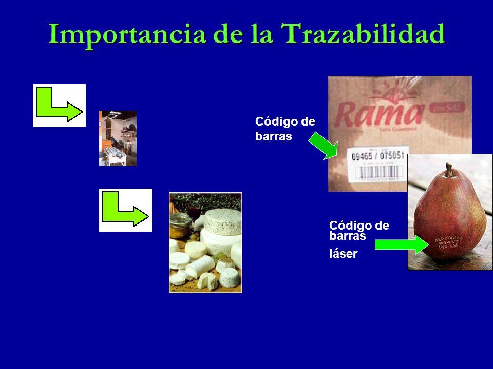 Ley de Bioterrorismo ES UNA MANIFESTACIÓN DEL ENFOQUE DE TRAZABILIDAD, QUE SE PONE EN VIGENCIA PARA LOS IMPORTADORES DE ALIMENTOS A LOS EEUU, A RAÍZ DE LOS ATENTADOS DEL 11 DE SEPTIEMBRE DEL 2001.ES UNA MANIFESTACIÓN DEL ENFOQUE DE TRAZABILIDAD, QUE SE PONE EN VIGENCIA PARA LOS IMPORTADORES DE ALIMENTOS A LOS EEUU, A RAÍZ DE LOS ATENTADOS DEL 11 DE SEPTIEMBRE DEL 2001.