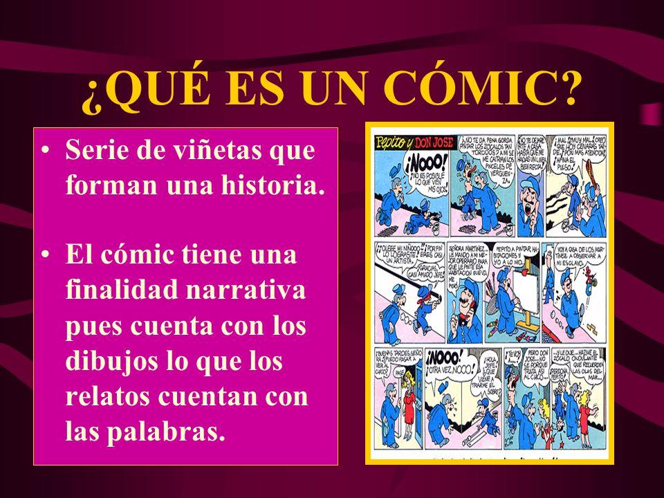 ¿QUÉ ES UN CÓMIC.Serie de viñetas que forman una historia.
