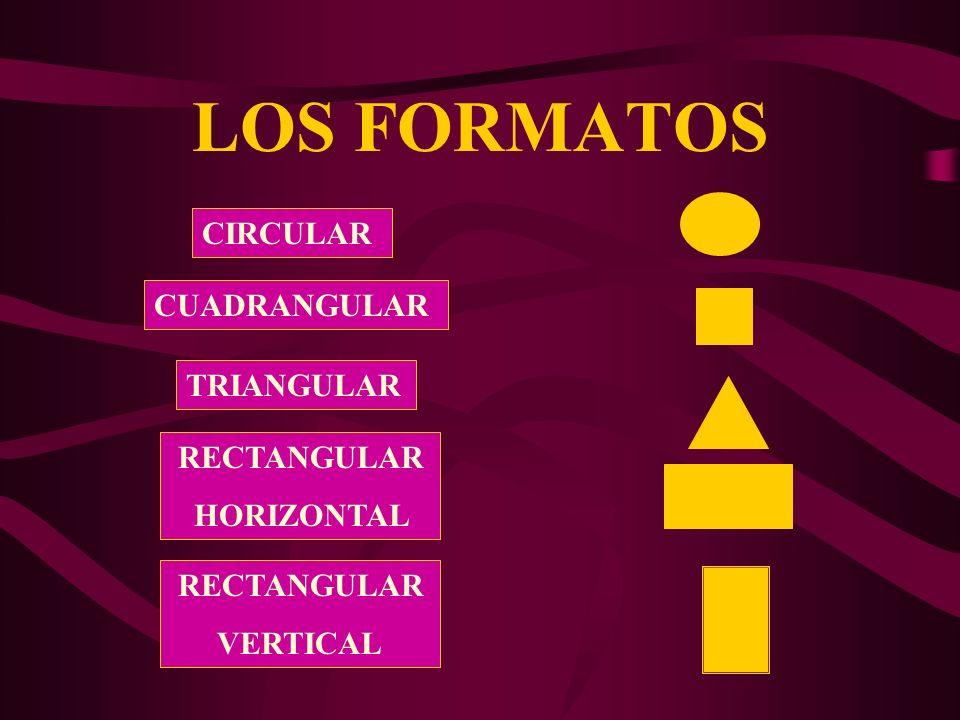 LOS FORMATOS El formato es el modo de presentar el encuadre en el papel. El formato puede ser: CIRCULAR CUADRANGULAR TRIANGULAR RECTANGULAR: o HORIZON