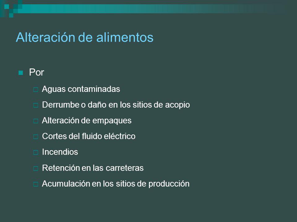 Alteración de alimentos Por Aguas contaminadas Derrumbe o daño en los sitios de acopio Alteración de empaques Cortes del fluido eléctrico Incendios Re