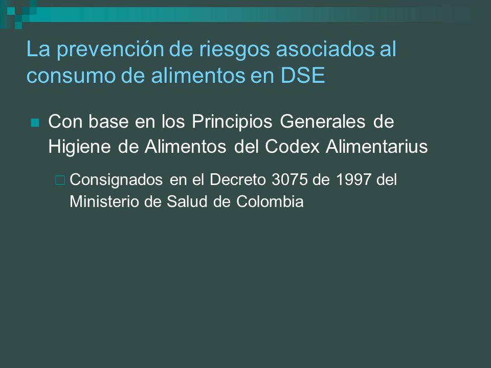 La prevención de riesgos asociados al consumo de alimentos en DSE Con base en los Principios Generales de Higiene de Alimentos del Codex Alimentarius