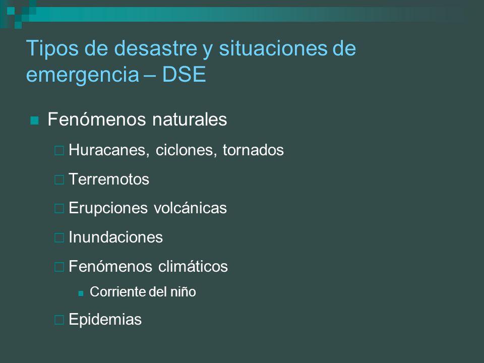 Tipos de desastre y situaciones de emergencia – DSE Fenómenos naturales Huracanes, ciclones, tornados Terremotos Erupciones volcánicas Inundaciones Fe