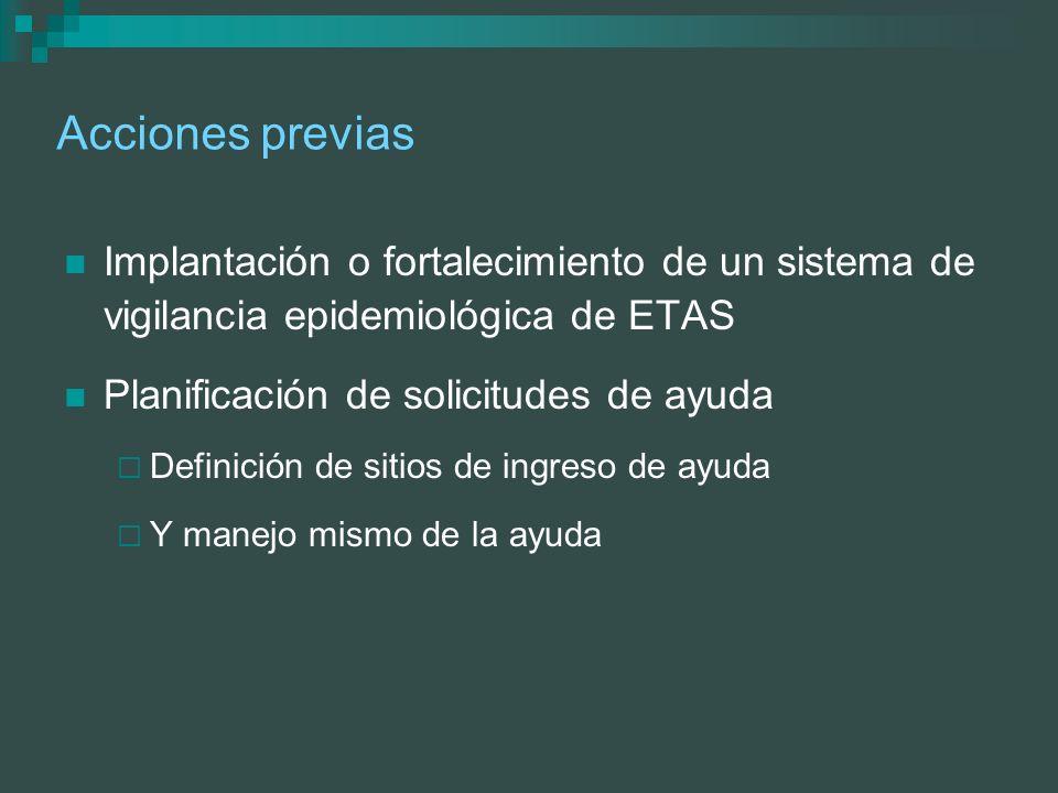 Acciones previas Implantación o fortalecimiento de un sistema de vigilancia epidemiológica de ETAS Planificación de solicitudes de ayuda Definición de