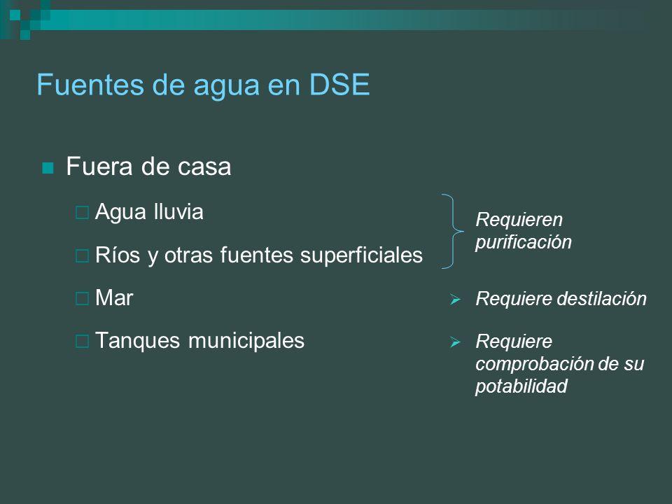Fuentes de agua en DSE Fuera de casa Agua lluvia Ríos y otras fuentes superficiales Mar Tanques municipales Requieren purificación Requiere destilació