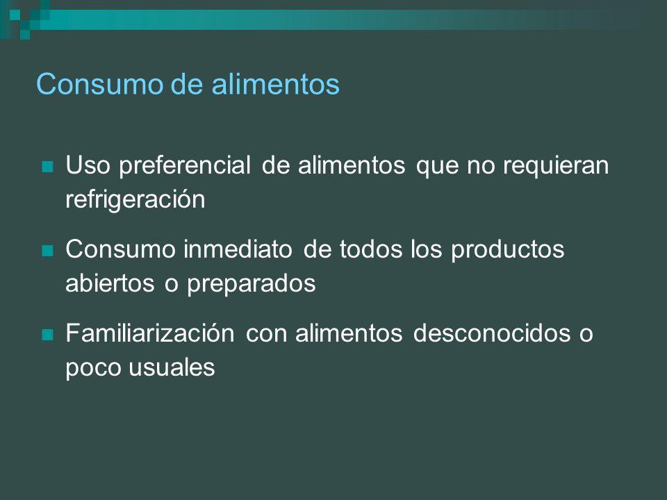 Consumo de alimentos Uso preferencial de alimentos que no requieran refrigeración Consumo inmediato de todos los productos abiertos o preparados Famil