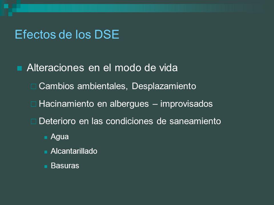 Efectos de los DSE Alteraciones en el modo de vida Cambios ambientales, Desplazamiento Hacinamiento en albergues – improvisados Deterioro en las condi