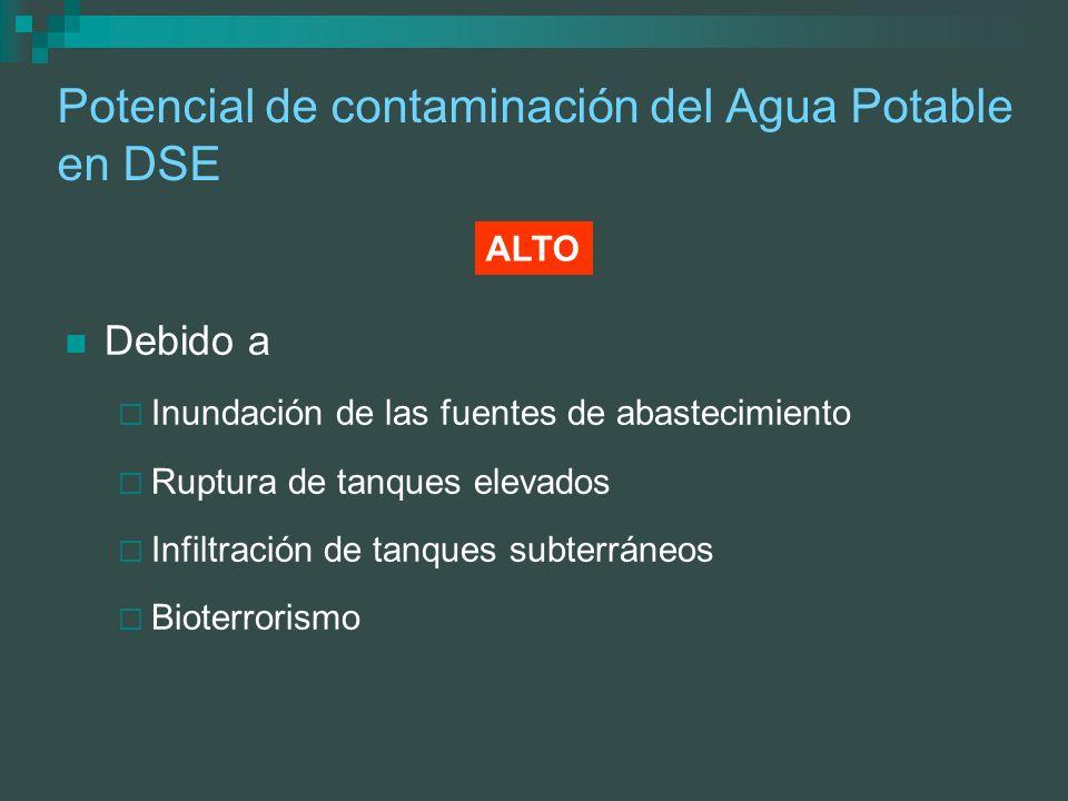 Potencial de contaminación del Agua Potable en DSE Debido a Inundación de las fuentes de abastecimiento Ruptura de tanques elevados Infiltración de ta