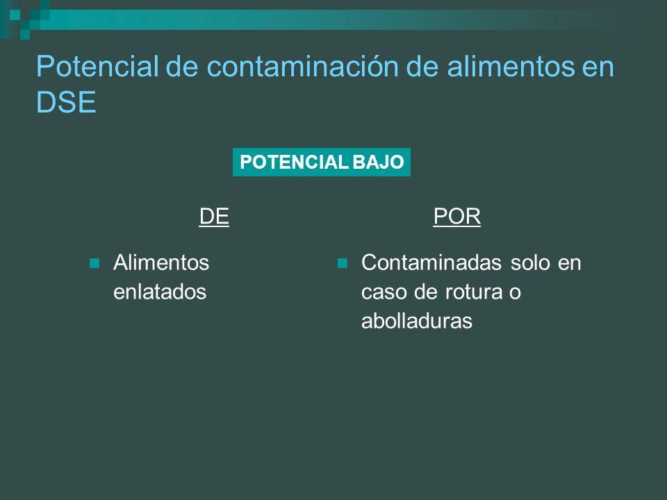 Potencial de contaminación de alimentos en DSE Alimentos enlatados Contaminadas solo en caso de rotura o abolladuras POTENCIAL BAJO DEPOR