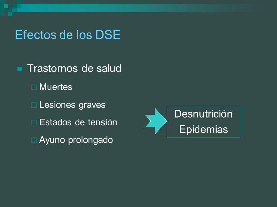 Efectos de los DSE Trastornos de salud Muertes Lesiones graves Estados de tensión Ayuno prolongado Desnutrición Epidemias