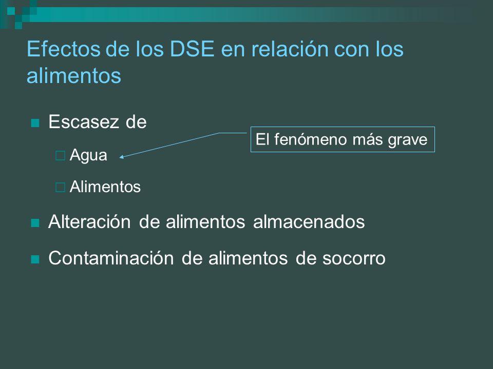 Efectos de los DSE en relación con los alimentos Escasez de Agua Alimentos Alteración de alimentos almacenados Contaminación de alimentos de socorro E