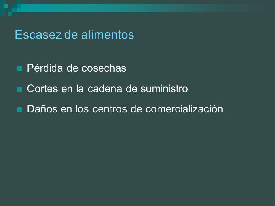 Escasez de alimentos Pérdida de cosechas Cortes en la cadena de suministro Daños en los centros de comercialización