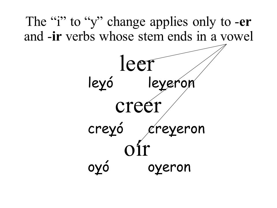 The i to y change applies only to -er and -ir verbs whose stem ends in a vowel leer creer leyóleyeron creyócreyeron oír oyóoyóoyeron