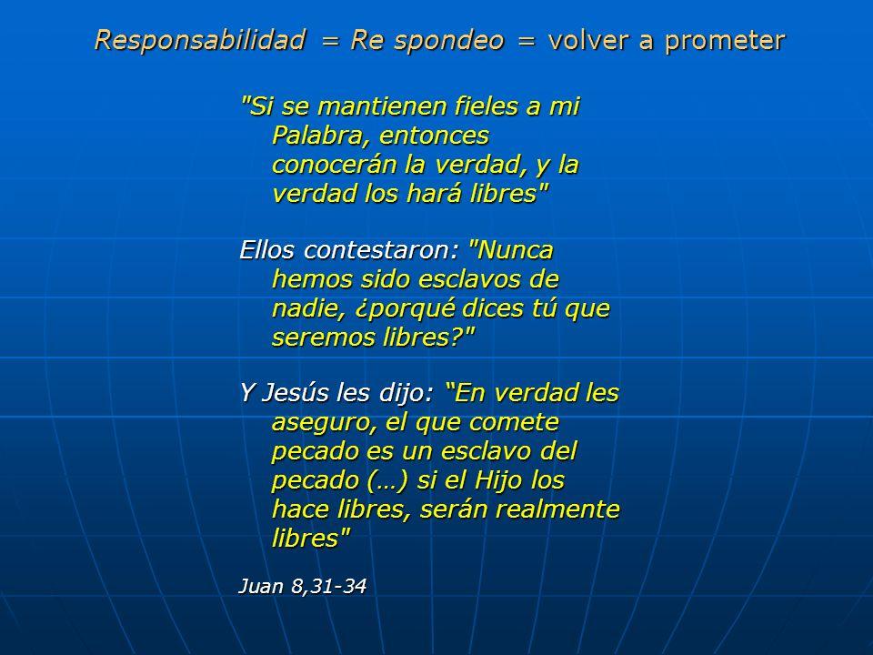 Si se mantienen fieles a mi Palabra, entonces conocerán la verdad, y la verdad los hará libres Ellos contestaron: Nunca hemos sido esclavos de nadie, ¿porqué dices tú que seremos libres? Y Jesús les dijo: En verdad les aseguro, el que comete pecado es un esclavo del pecado (…) si el Hijo los hace libres, serán realmente libres Juan 8,31-34 Responsabilidad = Re spondeo = volver a prometer