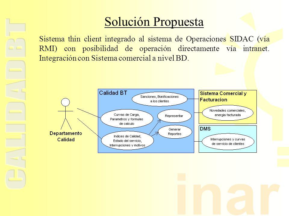inar Herramientas usadas Modelacion: UML (Rational tools) Servidor: JAVA 1.3 Clientes: JAVA 1.3 IDE: Jbuilder 3.5 Interface OPBT: RMI Interface Comercial: JDBC Persistencia de objetos: Top Link/SQLServer/Sybase Tecnologías incorporadas Diseño orientado a objetos basado en UML Acceso remoto a objetos usando RMI Capa de persistencia basada en Top Link.
