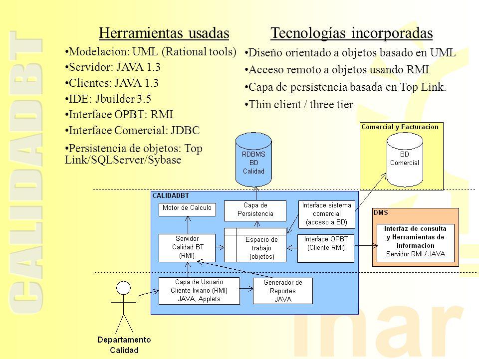 inar Contar con información actualizada y sincronizada con el área de operaciones del historial del servicio de cada cliente.