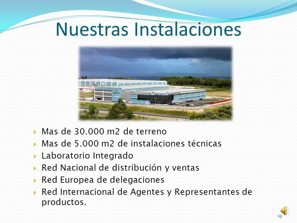 Nuestras Instalaciones 19 Mas de 30.000 m2 de terreno Mas de 5.000 m2 de instalaciones técnicas Laboratorio Integrado Red Nacional de distribución y v