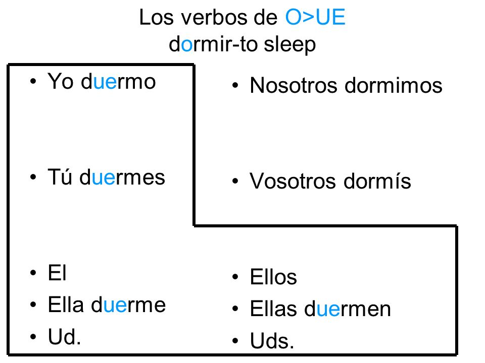 ALL of the following verbs follow this pattern.The o changes to a ue in all forms inside the boot.