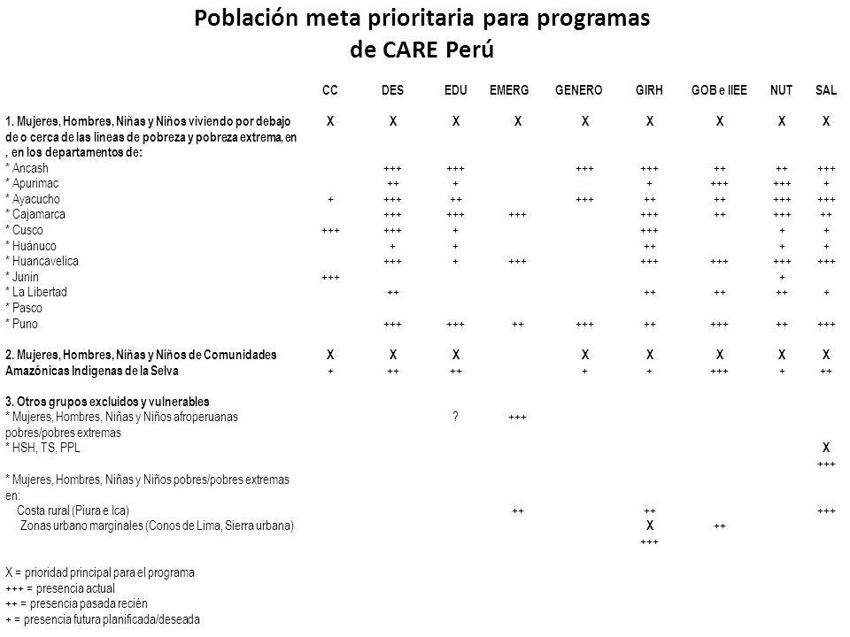 Población meta prioritaria para programas de CARE Perú CCDESEDUEMERGGENEROGIRHGOB e IIEENUTSAL 1.