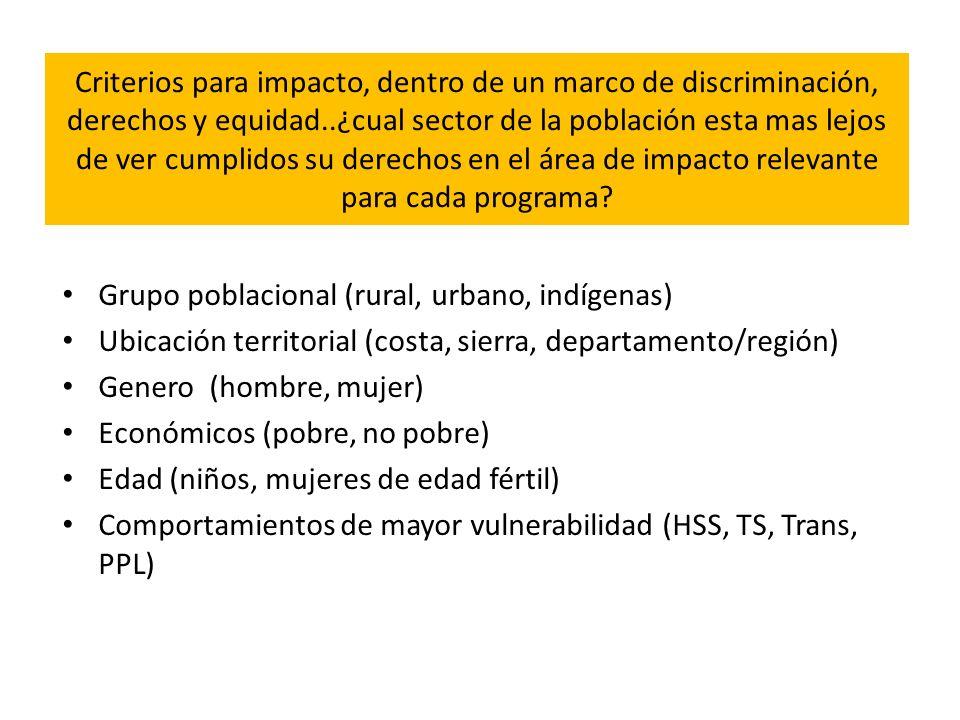 Criterios para impacto, dentro de un marco de discriminación, derechos y equidad..¿cual sector de la población esta mas lejos de ver cumplidos su derechos en el área de impacto relevante para cada programa.