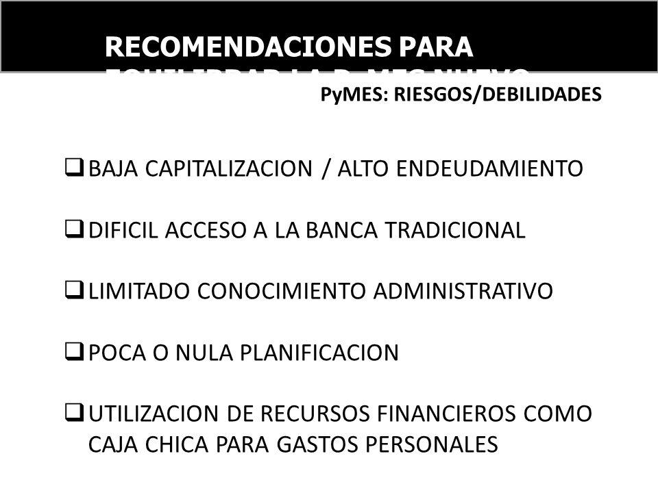 RECOMENDACIONES PARA EQUILIBRAR LA PyMES NUEVO ORDEN FINANCIERO INTERNACIONAL PyMES: RIESGOS/DEBILIDADES BAJA CAPITALIZACION / ALTO ENDEUDAMIENTO DIFI