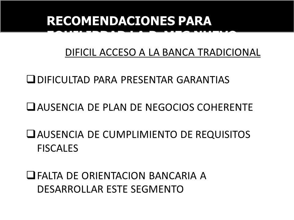 RECOMENDACIONES PARA EQUILIBRAR LA PyMES NUEVO ORDEN FINANCIERO INTERNACIONAL DIFICIL ACCESO A LA BANCA TRADICIONAL DIFICULTAD PARA PRESENTAR GARANTIA