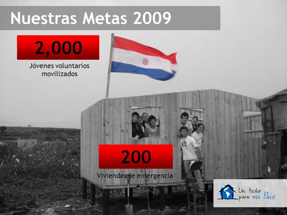 200 Viviendas de emergencia 2,000 Jóvenes voluntarios movilizados Nuestras Metas 2009