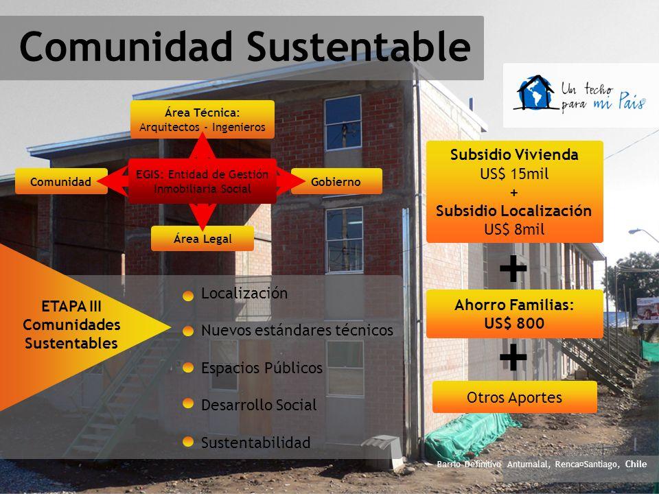 Localización Nuevos estándares técnicos Espacios Públicos Desarrollo Social Sustentabilidad Comunidad Sustentable ETAPA III Comunidades Sustentables C