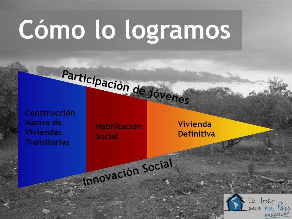 Cómo lo logramos Innovación Social Participación de jóvenes voluntarios Vivienda Definitiva Construcción Masiva de Viviendas Transitorias Habilitación