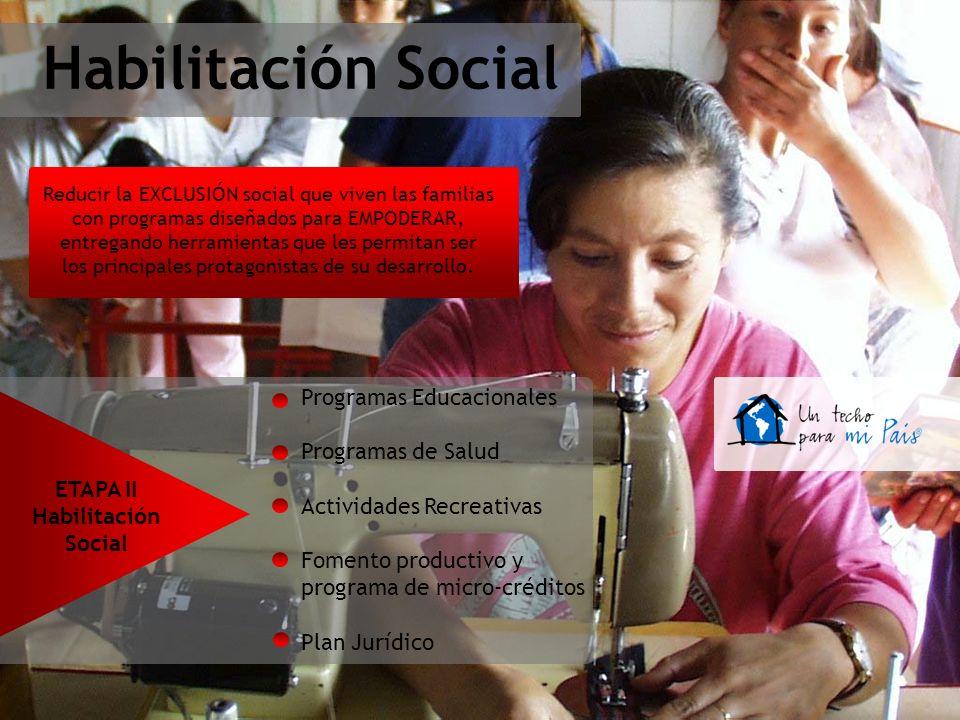 Programas Educacionales Programas de Salud Actividades Recreativas Fomento productivo y programa de micro-créditos Plan Jurídico ETAPA II Habilitación