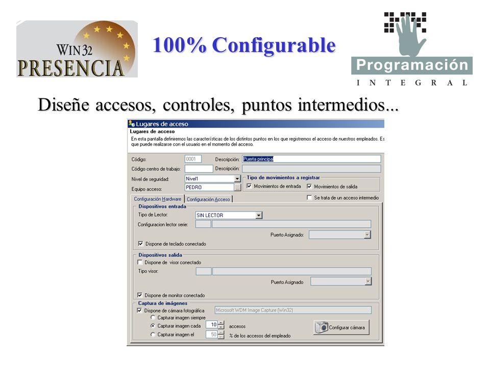 100% Configurable Diseñe accesos, controles, puntos intermedios...