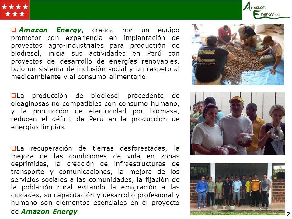 13 Aradna Technology Calle San Juan de la Cruz 27 28690-Brunete (Madrid) Amazon Energy Calle las Castañas 436 Maynas-(Loreto) Perú jarreser@aradna.es jmescolar@aradna.es