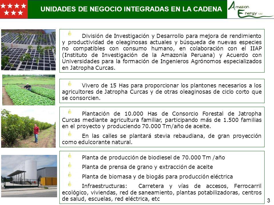 LOCALIZACION BENEFICIOS DEL PROYECTO LOGISTICOS La producción del biodiesel en la propia rivera del rio Ucayali, a pocos kilómetros de la refinería de Petro Perú en Iquitos, hace que el coste por el transporte desde el origen al distribuidor abarate el precio final y sea mucho más competitivo que otros productores nacionales y que la importación de biodiesel desde Argentina u otros países.