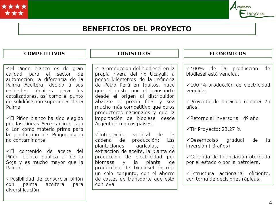 LOCALIZACION BENEFICIOS DEL PROYECTO LOGISTICOS La producción del biodiesel en la propia rivera del rio Ucayali, a pocos kilómetros de la refinería de